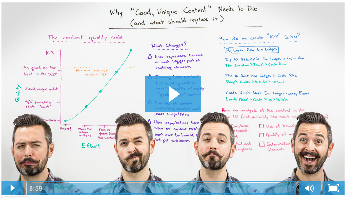 Rand Fishkin Whiteboard Friday Content Marketing