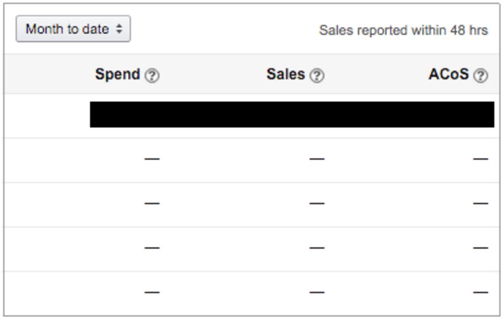 3 metrics for amazon PPC, spend, sales, ACoS