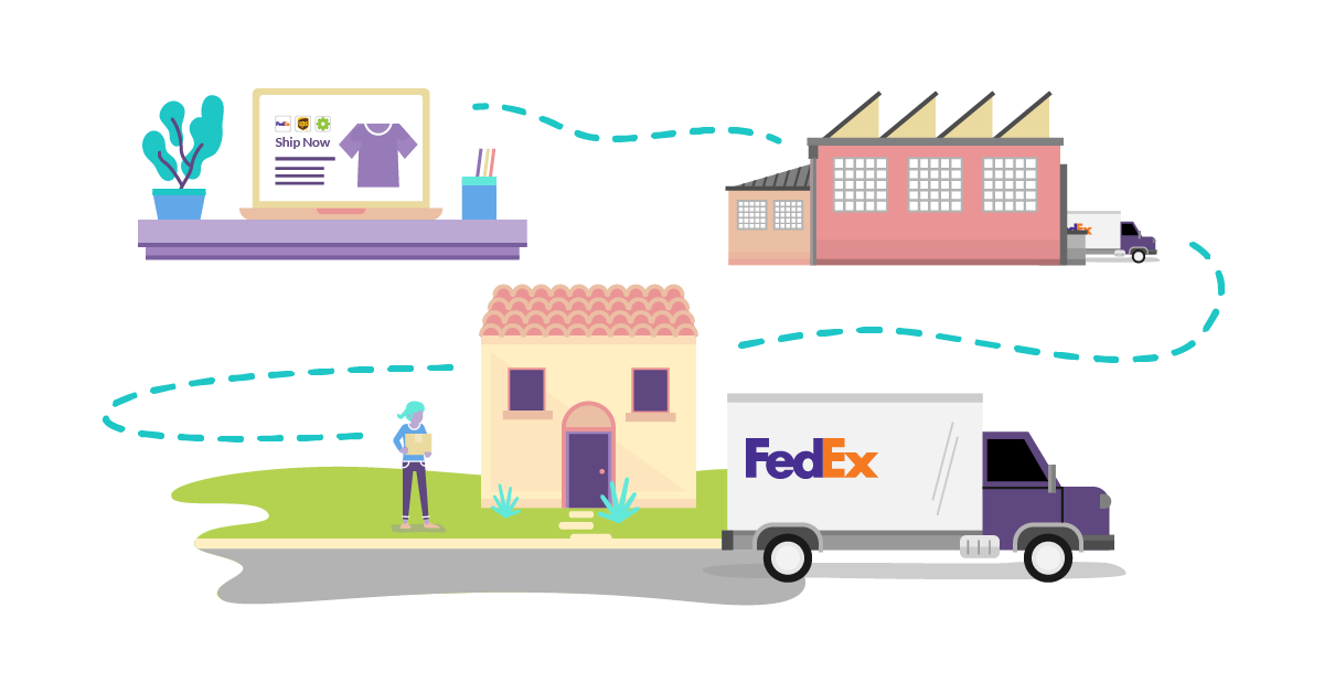 The Quick Guide to Product Shipping: Everything You Need to Know